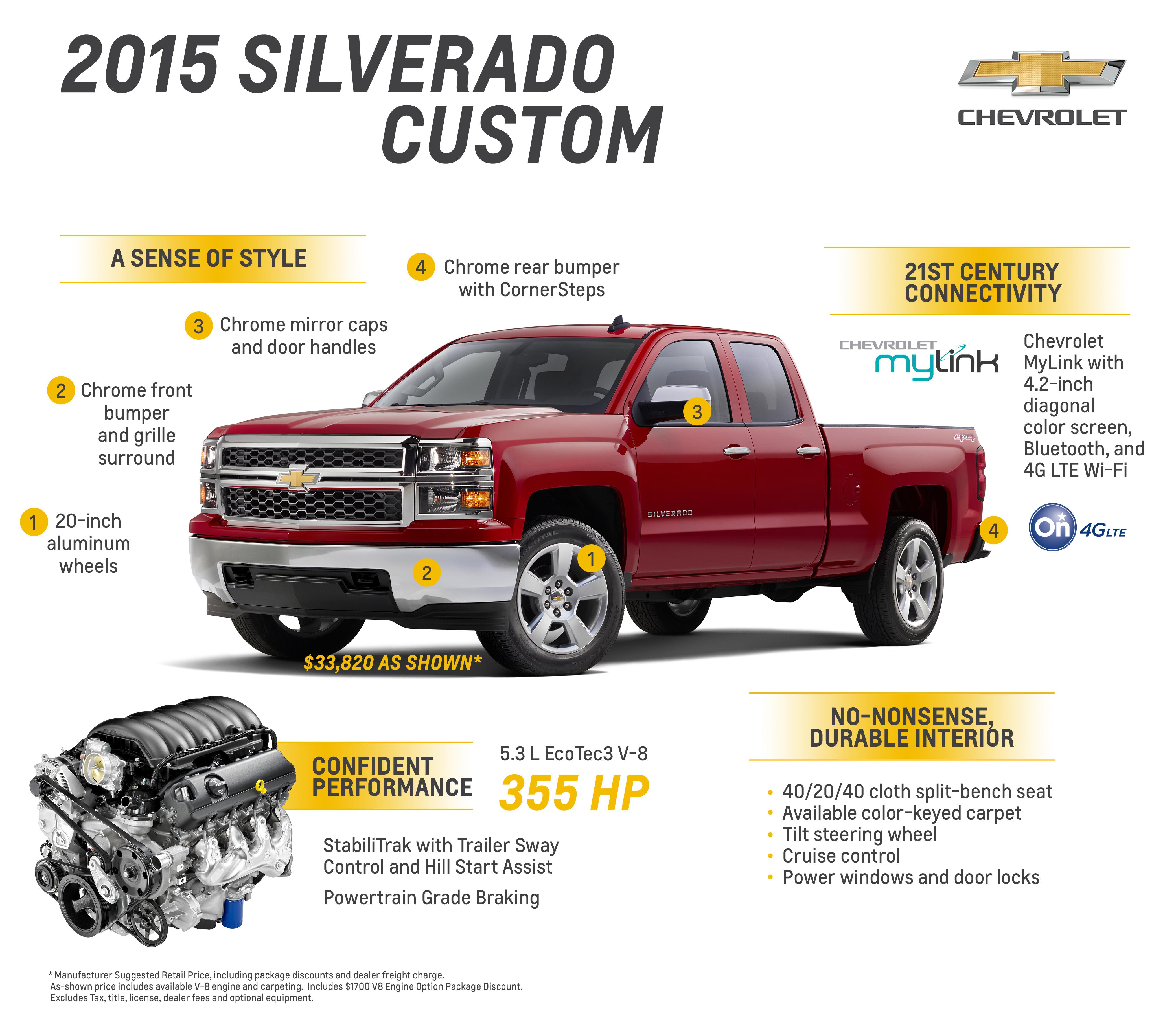 Kelebihan Chevrolet Silverado 2015 Tangguh